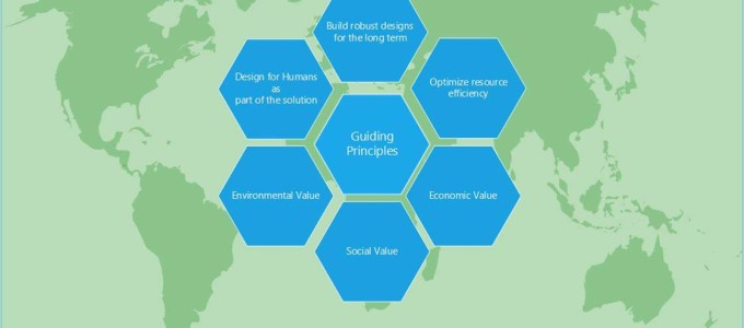 Guiding principles idea